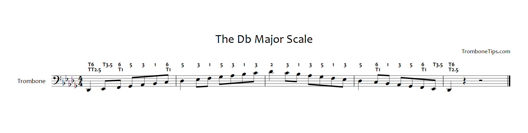 How to Play: the Db Major Scale on Trombone - Trombone Tips