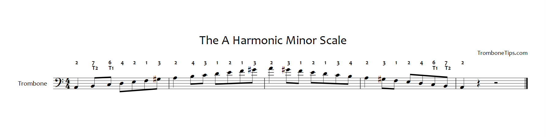 How to Play an A Minor Scale on the Piano